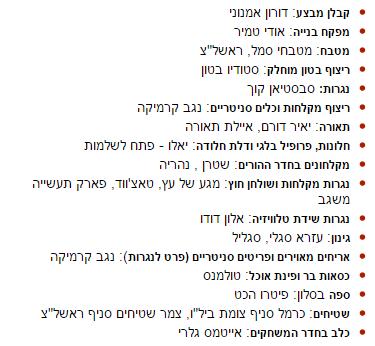 צילום שישי של כתבת המקור