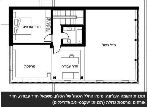 תוכנית הקומה העליונה